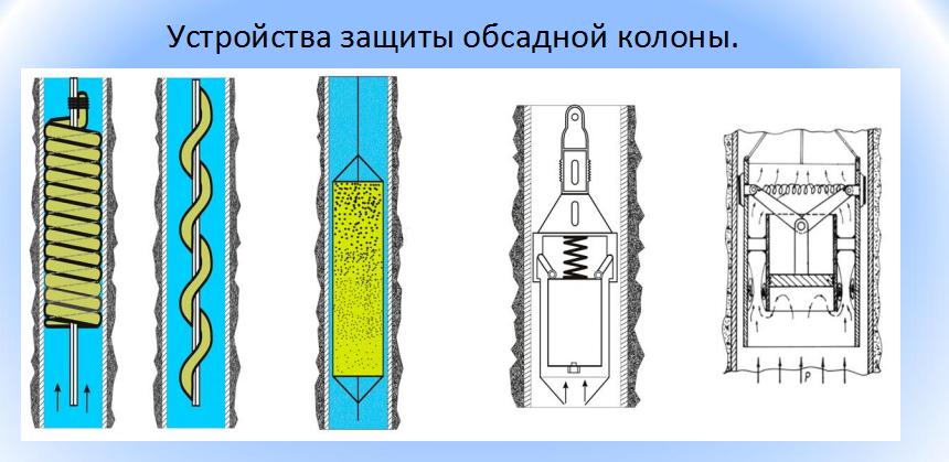 Безопасност ь метода